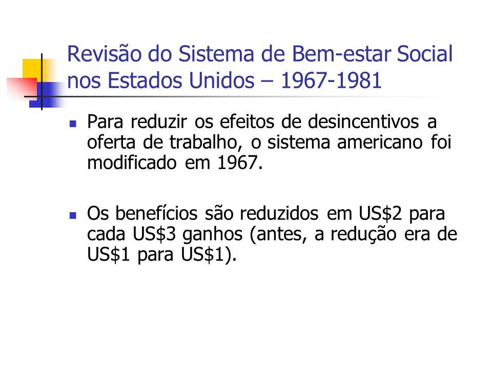 Revisão do Sistema de Bem-estar Social nos Estados Unidos – 1967-1981 Para reduzir os efeitos de desincentivos a oferta de trabalho, o sistema america