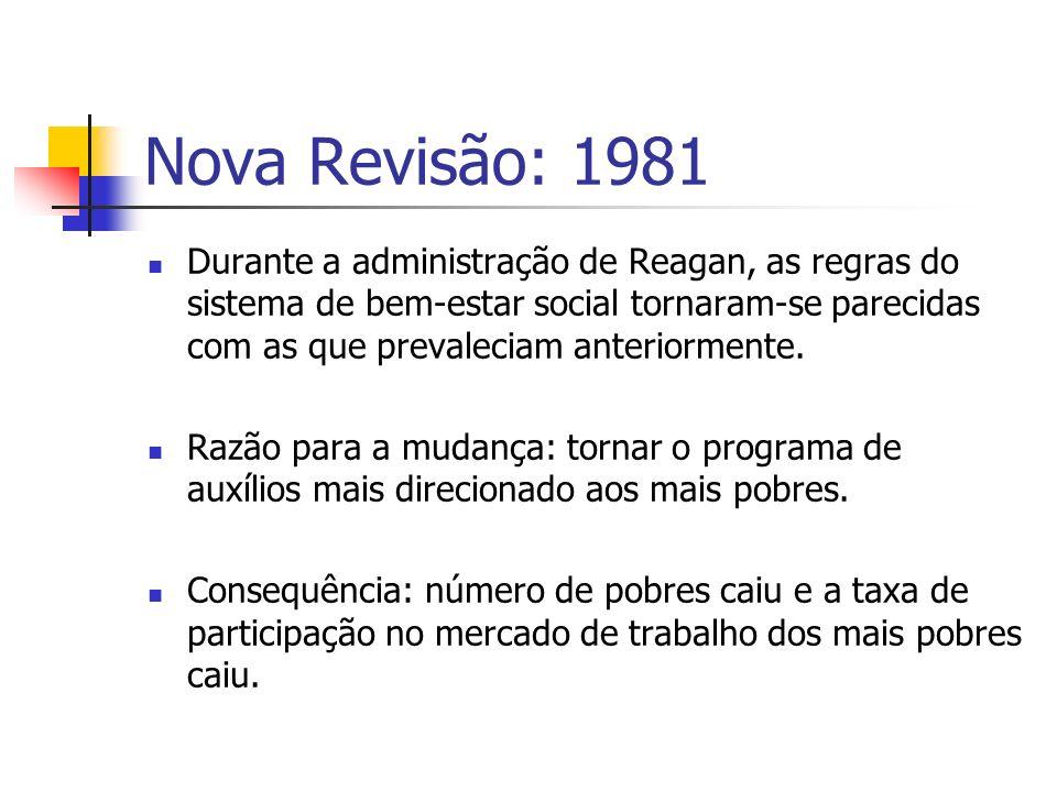 Nova Revisão: 1981 Durante a administração de Reagan, as regras do sistema de bem-estar social tornaram-se parecidas com as que prevaleciam anteriorme