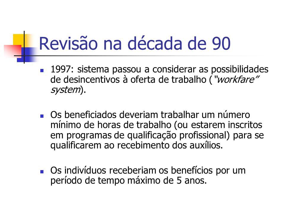 Revisão na década de 90 1997: sistema passou a considerar as possibilidades de desincentivos à oferta de trabalho (workfare system). Os beneficiados d