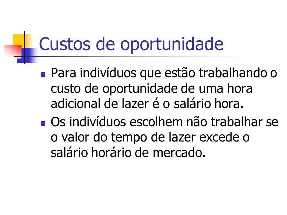 Seguro desemprego no Brasil A partir de 1990, o nível de cobertura foi crescente nos anos seguintes Em 1992, 66% do total de demitidos sem justa causa do setor formal (o que significa cerca de 4,5 milhões de trabalhadores).