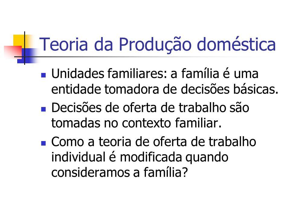 Teoria da Produção doméstica Unidades familiares: a família é uma entidade tomadora de decisões básicas. Decisões de oferta de trabalho são tomadas no