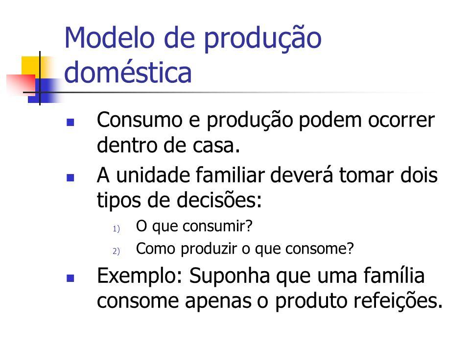 Modelo de produção doméstica Consumo e produção podem ocorrer dentro de casa. A unidade familiar deverá tomar dois tipos de decisões: 1) O que consumi