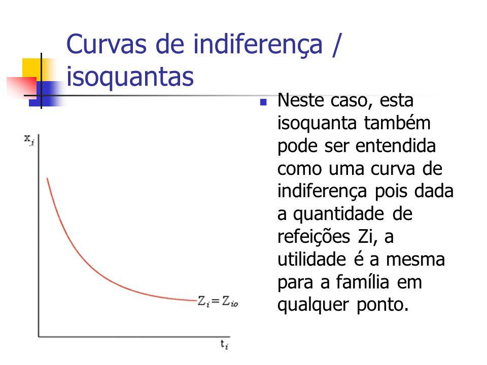 Curvas de indiferença / isoquantas Neste caso, esta isoquanta também pode ser entendida como uma curva de indiferença pois dada a quantidade de refeiç