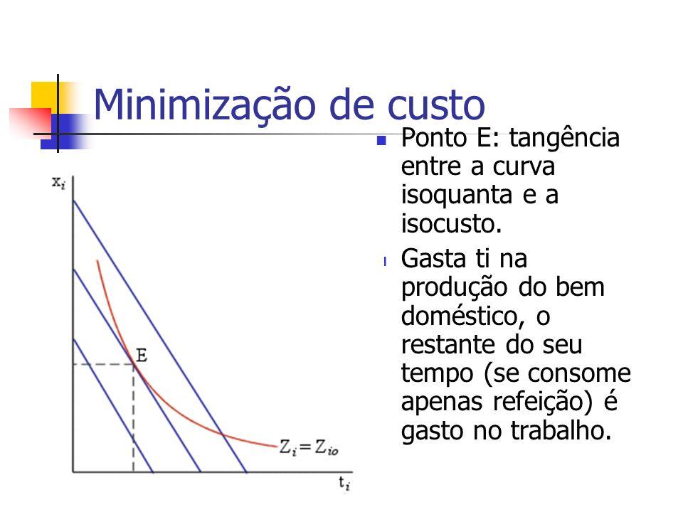 Minimização de custo Ponto E: tangência entre a curva isoquanta e a isocusto. Gasta ti na produção do bem doméstico, o restante do seu tempo (se conso