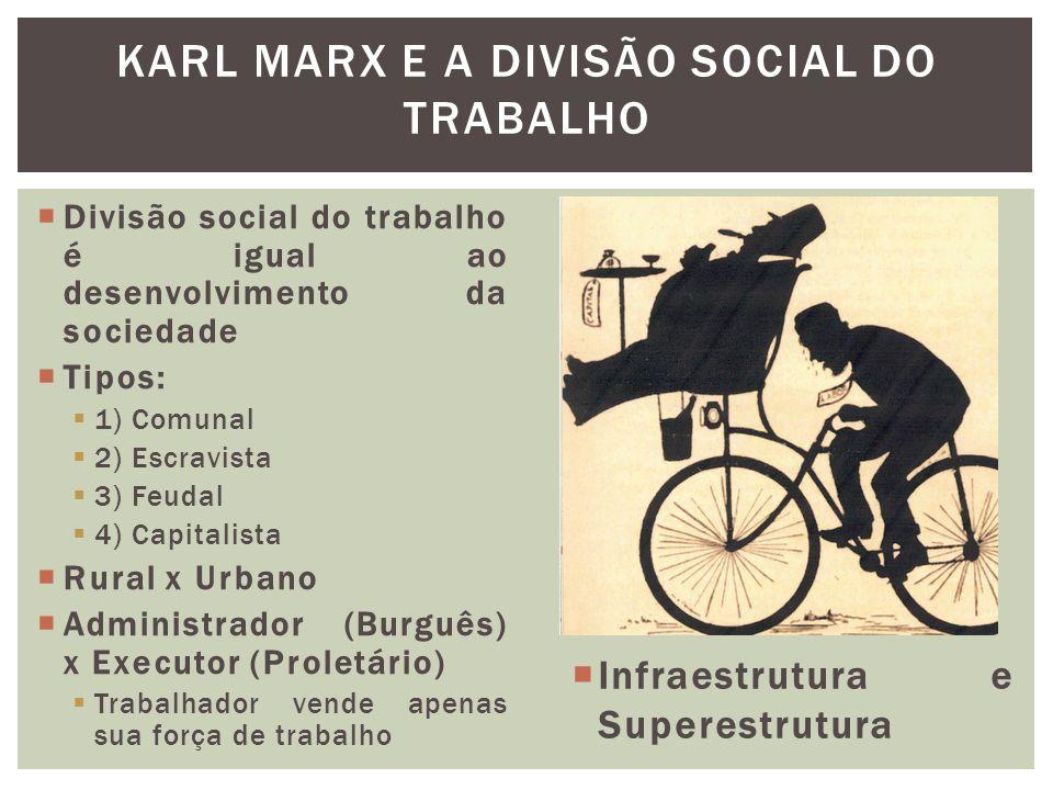 Divisão social do trabalho é igual ao desenvolvimento da sociedade Tipos: 1) Comunal 2) Escravista 3) Feudal 4) Capitalista Rural x Urbano Administrad