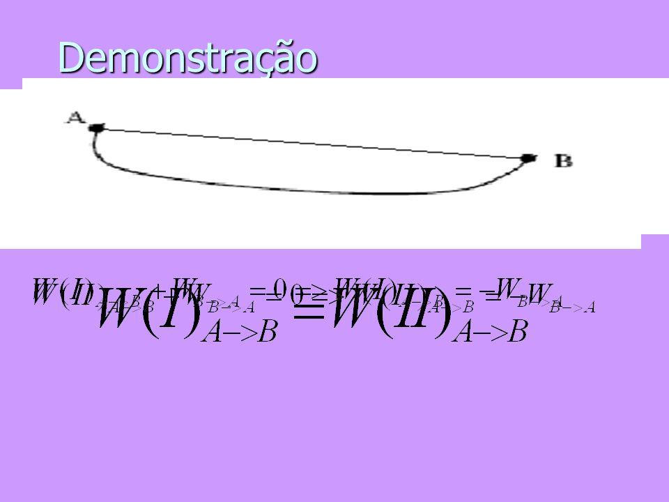 Mais sobre Forças Conservativas O trabalho resultante realizado por uma força conservativa sobre uma partícula que se move ao longo de qualquer percur