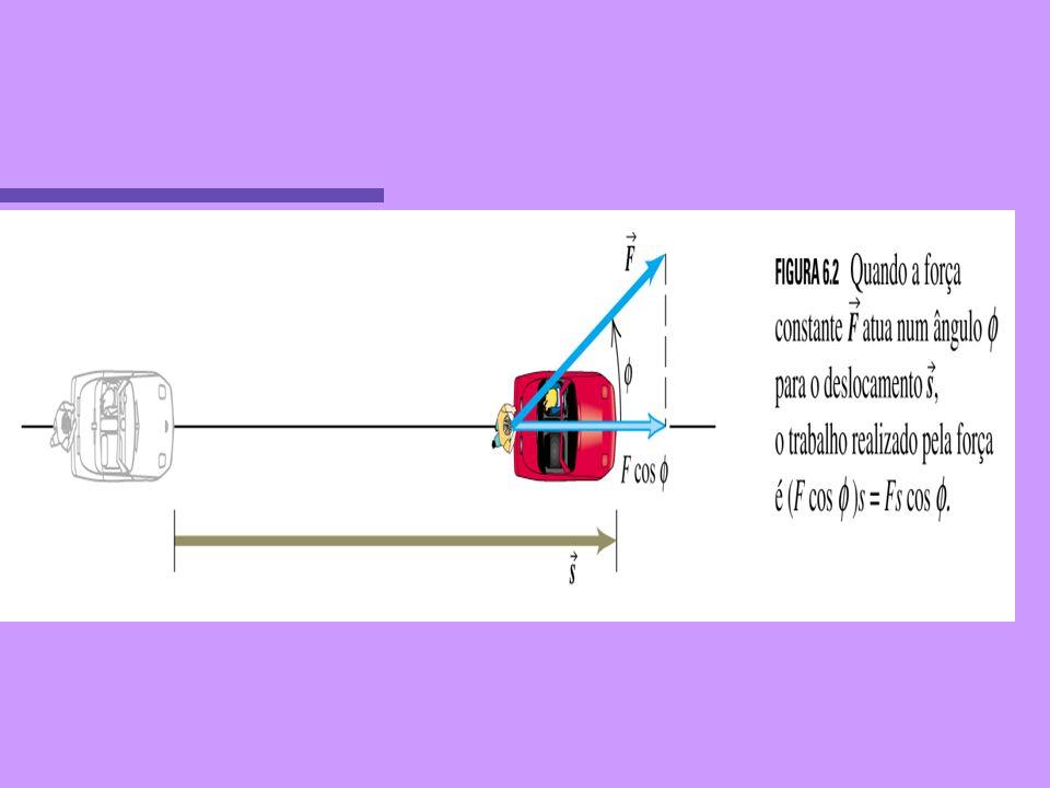 Energia Cinética – aceleração constante Somando as equações acima: