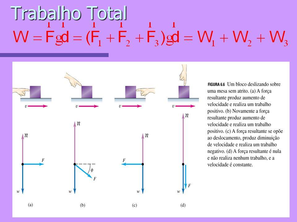Potência Se a força for constante no intervalo dt:
