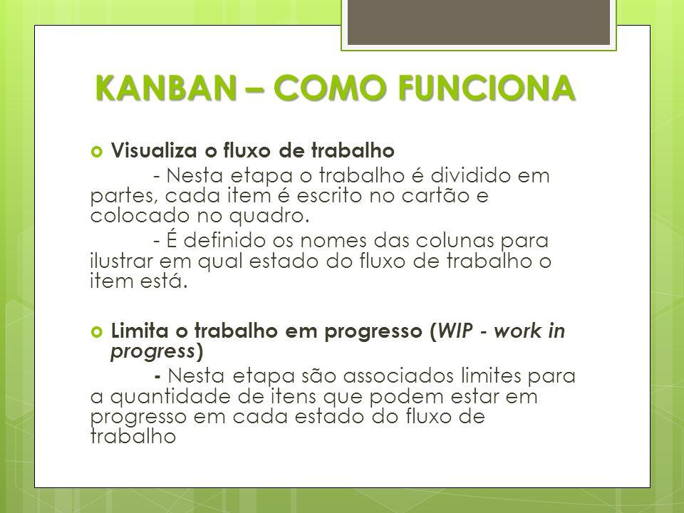 KANBAN – COMO FUNCIONA Visualiza o fluxo de trabalho - Nesta etapa o trabalho é dividido em partes, cada item é escrito no cartão e colocado no quadro
