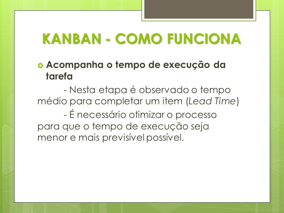 KANBAN - COMO FUNCIONA Acompanha o tempo de execução da tarefa - Nesta etapa é observado o tempo médio para completar um item (Lead Time) - É necessár