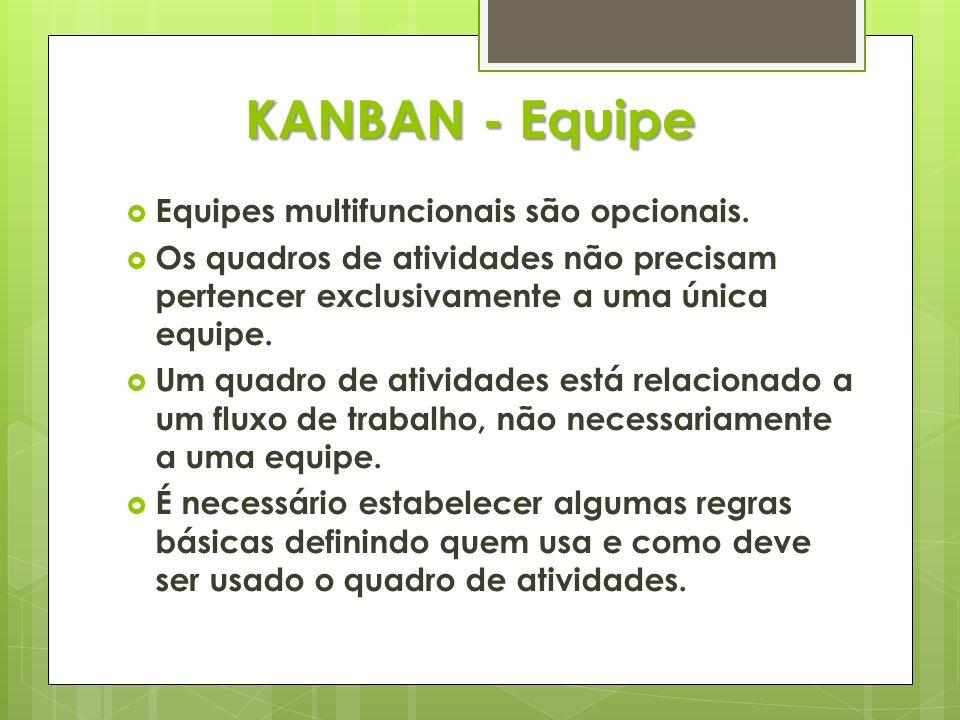 KANBAN - Equipe Equipes multifuncionais são opcionais. Os quadros de atividades não precisam pertencer exclusivamente a uma única equipe. Um quadro de