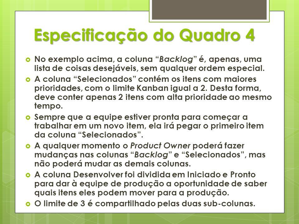 Especificação do Quadro 4 No exemplo acima, a coluna Backlog é, apenas, uma lista de coisas desejáveis, sem qualquer ordem especial. A coluna Selecion