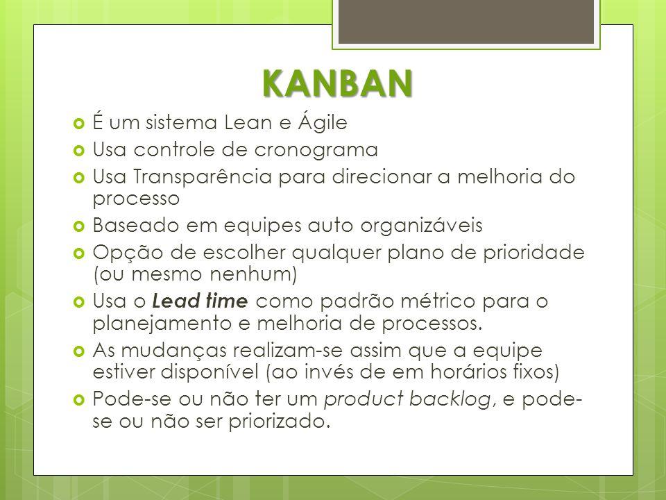 KANBAN É um sistema Lean e Ágile Usa controle de cronograma Usa Transparência para direcionar a melhoria do processo Baseado em equipes auto organizáv