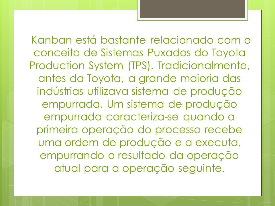 Kanban está bastante relacionado com o conceito de Sistemas Puxados do Toyota Production System (TPS). Tradicionalmente, antes da Toyota, a grande mai
