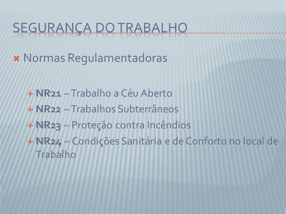Normas Regulamentadoras NR21 – Trabalho a Céu Aberto NR22 – Trabalhos Subterrâneos NR23 – Proteção contra Incêndios NR24 – Condições Sanitária e de Co