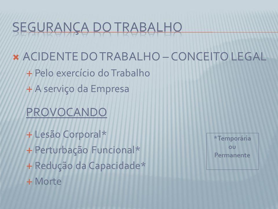 ACIDENTE DO TRABALHO – CONCEITO LEGAL Pelo exercício do Trabalho A serviço da Empresa PROVOCANDO Lesão Corporal* Perturbação Funcional* Redução da Cap