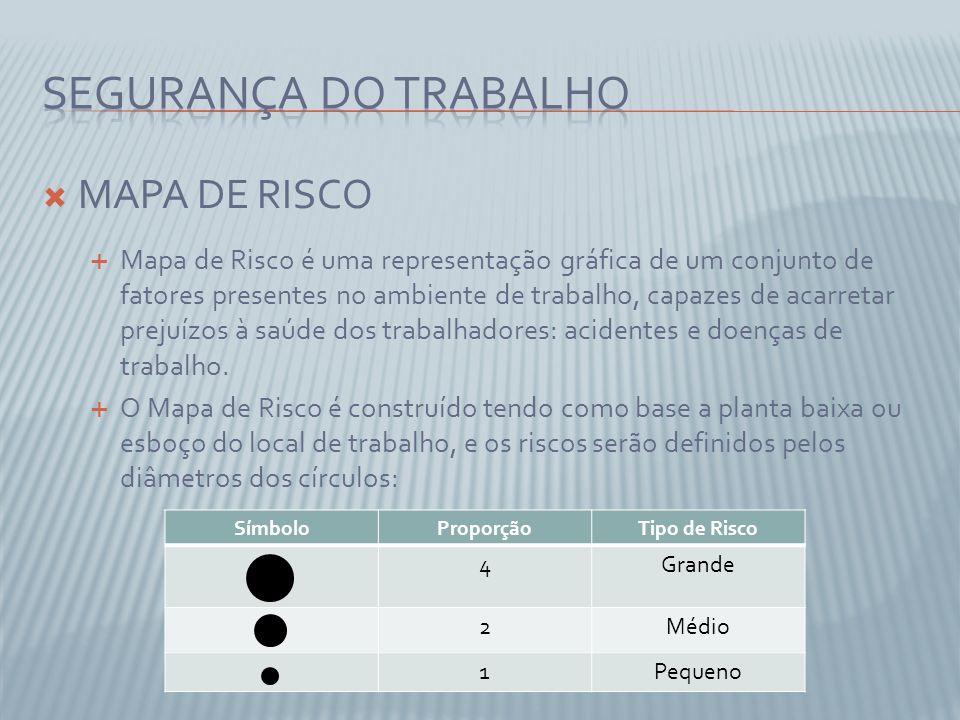 MAPA DE RISCO Mapa de Risco é uma representação gráfica de um conjunto de fatores presentes no ambiente de trabalho, capazes de acarretar prejuízos à saúde dos trabalhadores: acidentes e doenças de trabalho.