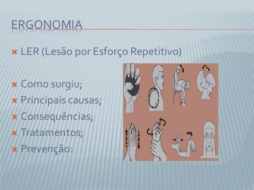 LER (Lesão por Esforço Repetitivo) Como surgiu; Principais causas; Consequências; Tratamentos; Prevenção: