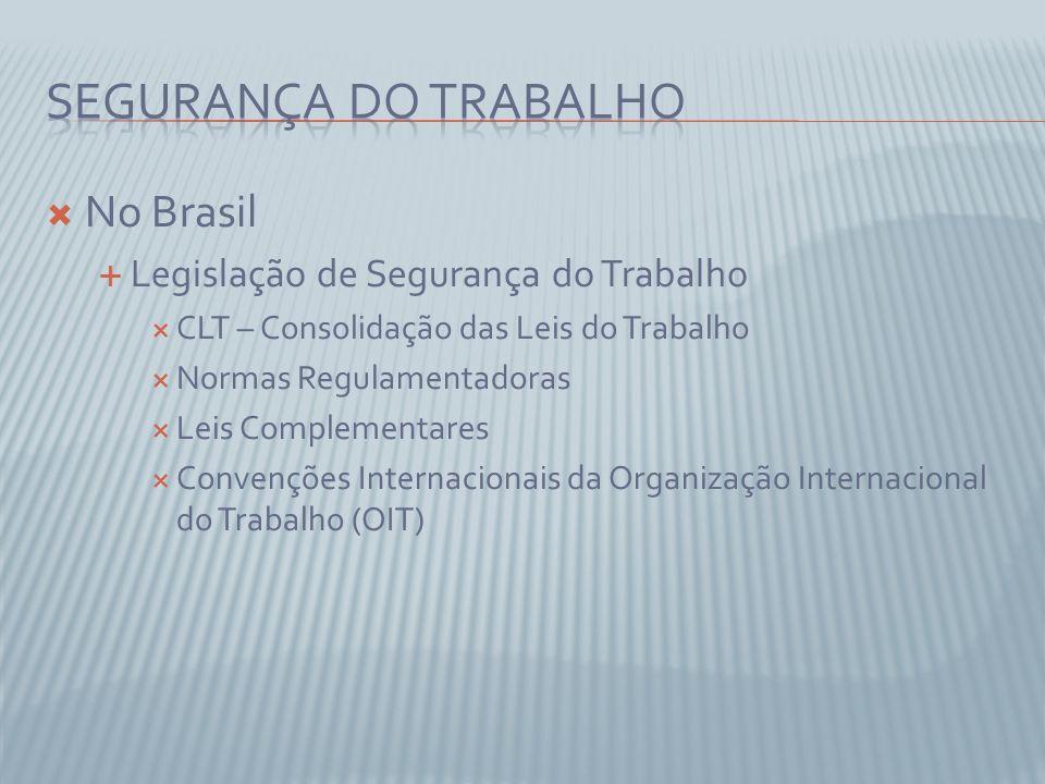 No Brasil Legislação de Segurança do Trabalho CLT – Consolidação das Leis do Trabalho Normas Regulamentadoras Leis Complementares Convenções Internacionais da Organização Internacional do Trabalho (OIT)