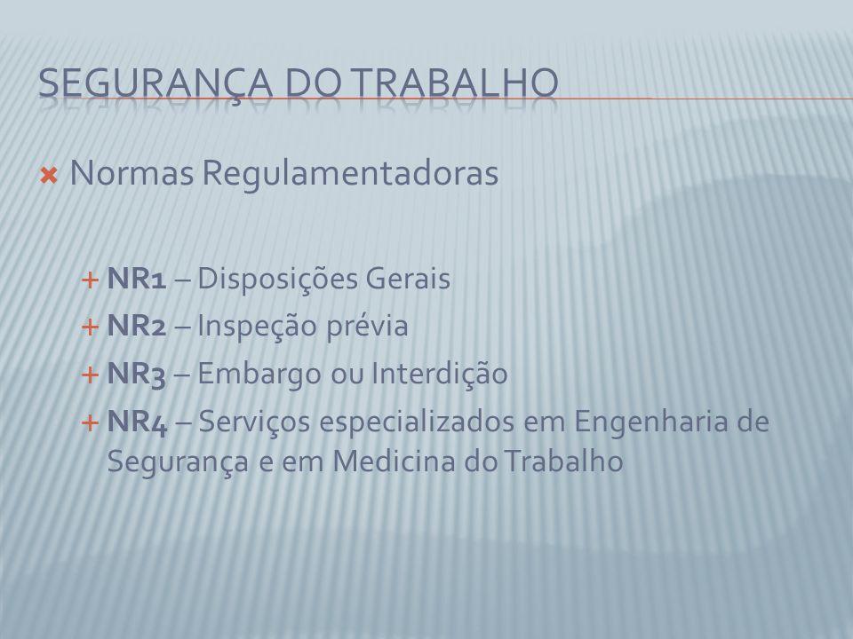 Normas Regulamentadoras NR5 – Comissão Interna de Prevenção de Acidentes (CIPA) NR6 – Equipamento de Proteção Individual (EPI) NR7 – Programa de Controle Médico de Saúde Ocupacional (PCMSO) NR8 – Edificações