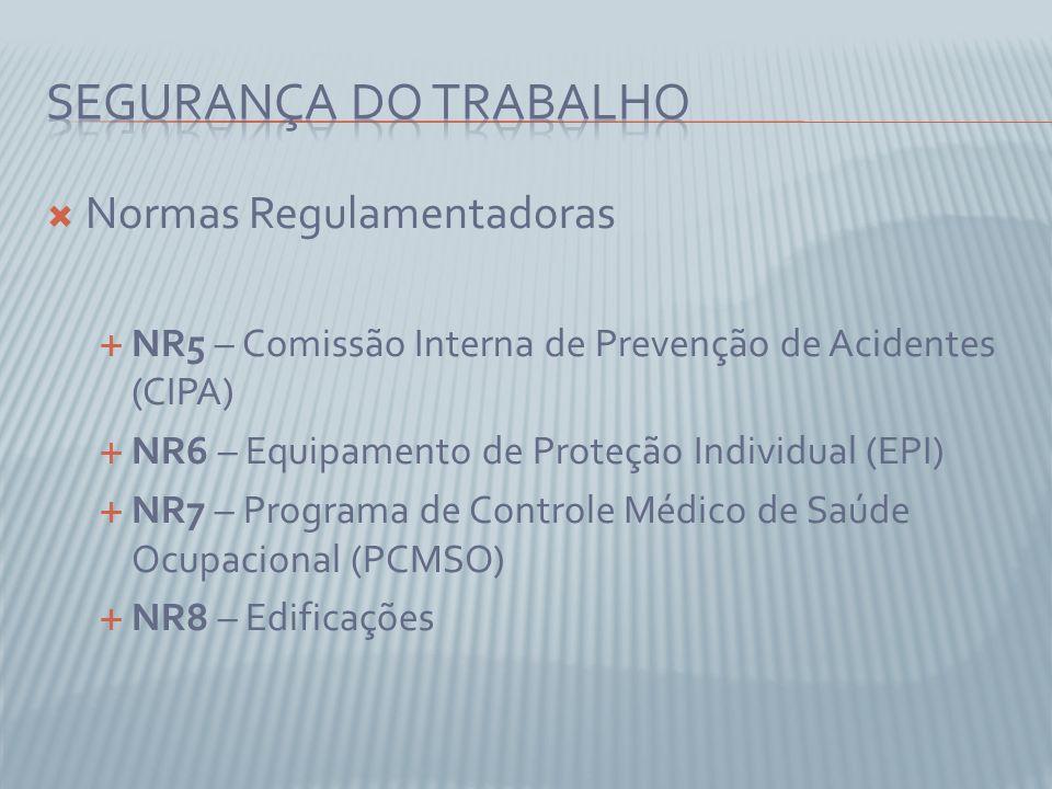 Normas Regulamentadoras NR5 – Comissão Interna de Prevenção de Acidentes (CIPA) NR6 – Equipamento de Proteção Individual (EPI) NR7 – Programa de Contr