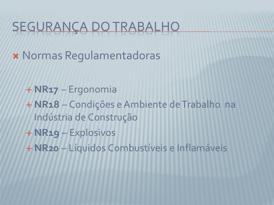 Normas Regulamentadoras NR17 – Ergonomia NR18 – Condições e Ambiente de Trabalho na Indústria de Construção NR19 – Explosivos NR20 – Líquidos Combustíveis e Inflamáveis