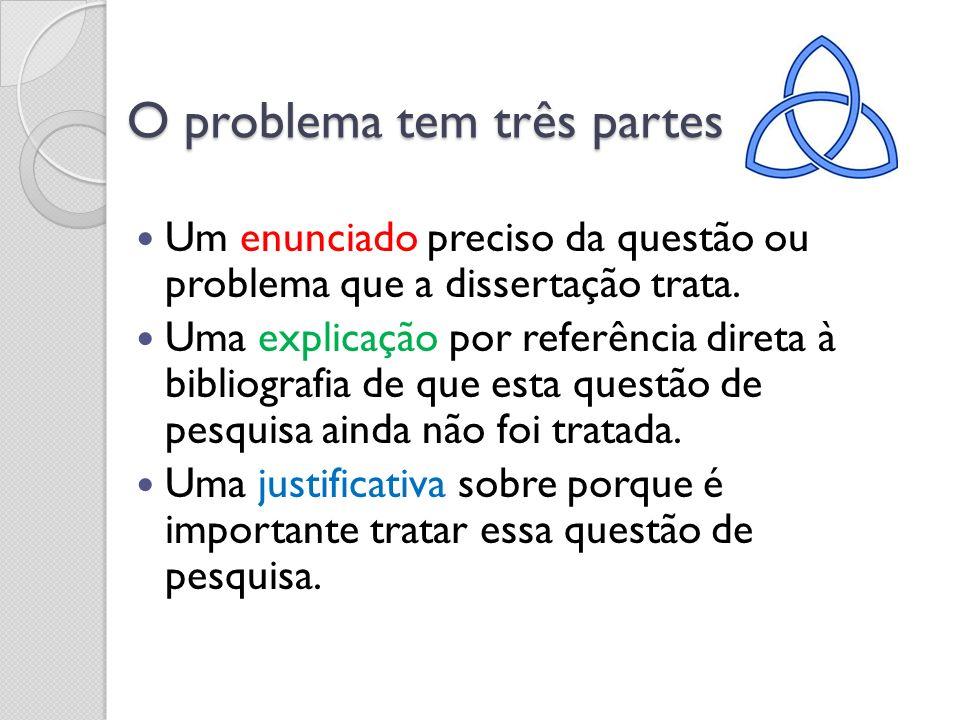 O problema tem três partes Um enunciado preciso da questão ou problema que a dissertação trata. Uma explicação por referência direta à bibliografia de
