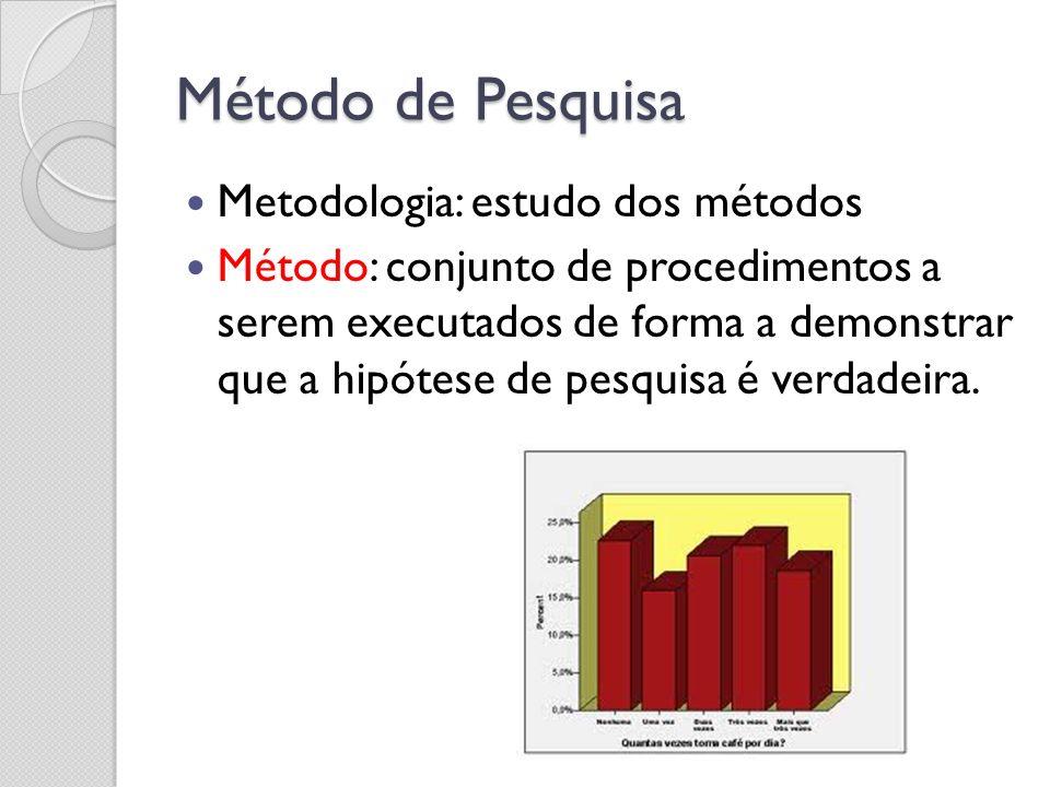 Método de Pesquisa Metodologia: estudo dos métodos Método: conjunto de procedimentos a serem executados de forma a demonstrar que a hipótese de pesqui