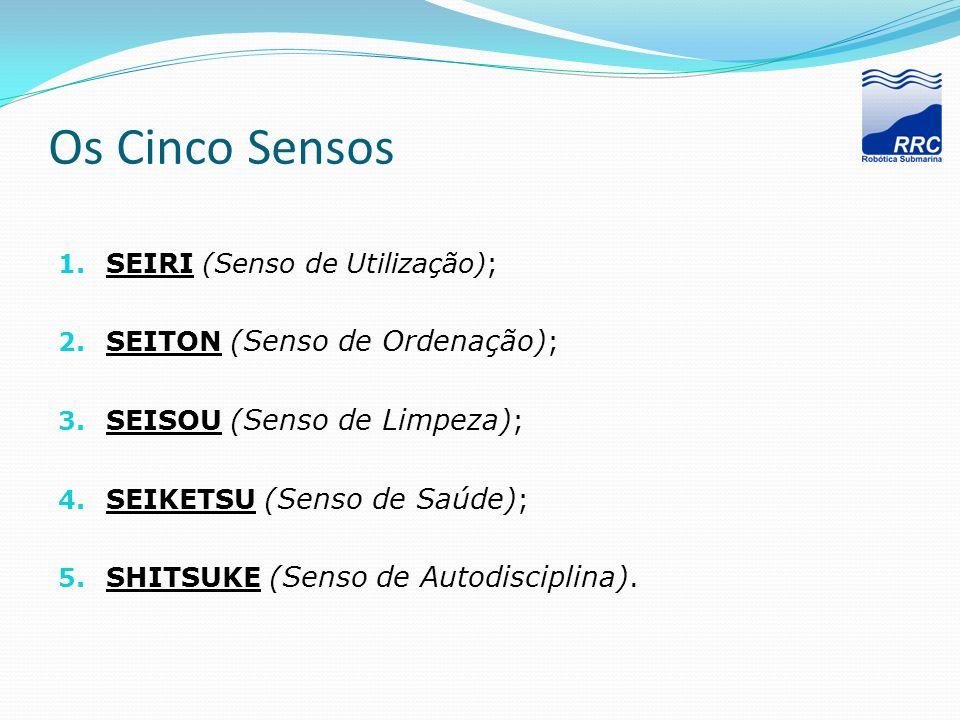 Os Cinco Sensos 1. SEIRI (Senso de Utilização); 2. SEITON (Senso de Ordenação) ; 3. SEISOU (Senso de Limpeza) ; 4. SEIKETSU (Senso de Saúde) ; 5. SHIT