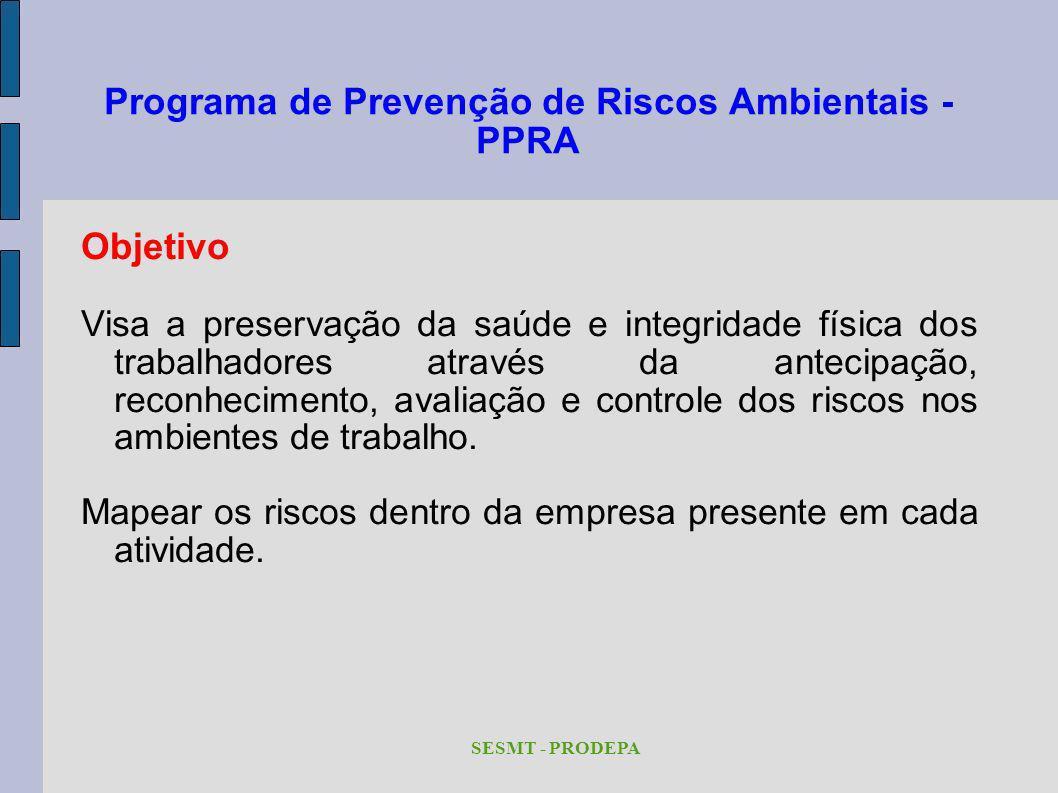 Programa de Prevenção de Riscos Ambientais - PPRA Objetivo Visa a preservação da saúde e integridade física dos trabalhadores através da antecipação,