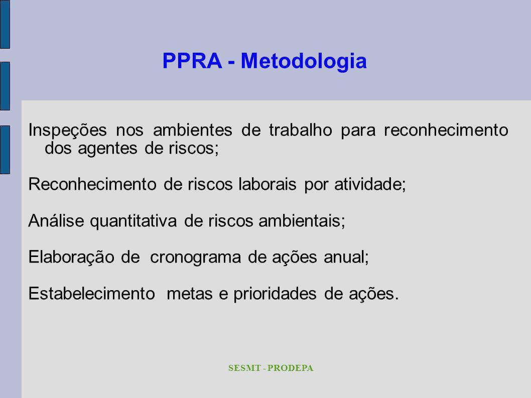 PPRA - Metodologia Inspeções nos ambientes de trabalho para reconhecimento dos agentes de riscos; Reconhecimento de riscos laborais por atividade; Aná