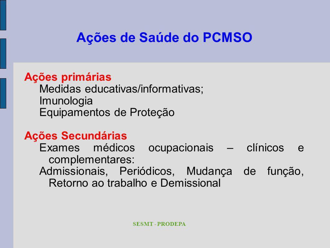 Ações de Saúde do PCMSO Ações primárias Medidas educativas/informativas; Imunologia Equipamentos de Proteção Ações Secundárias Exames médicos ocupacio