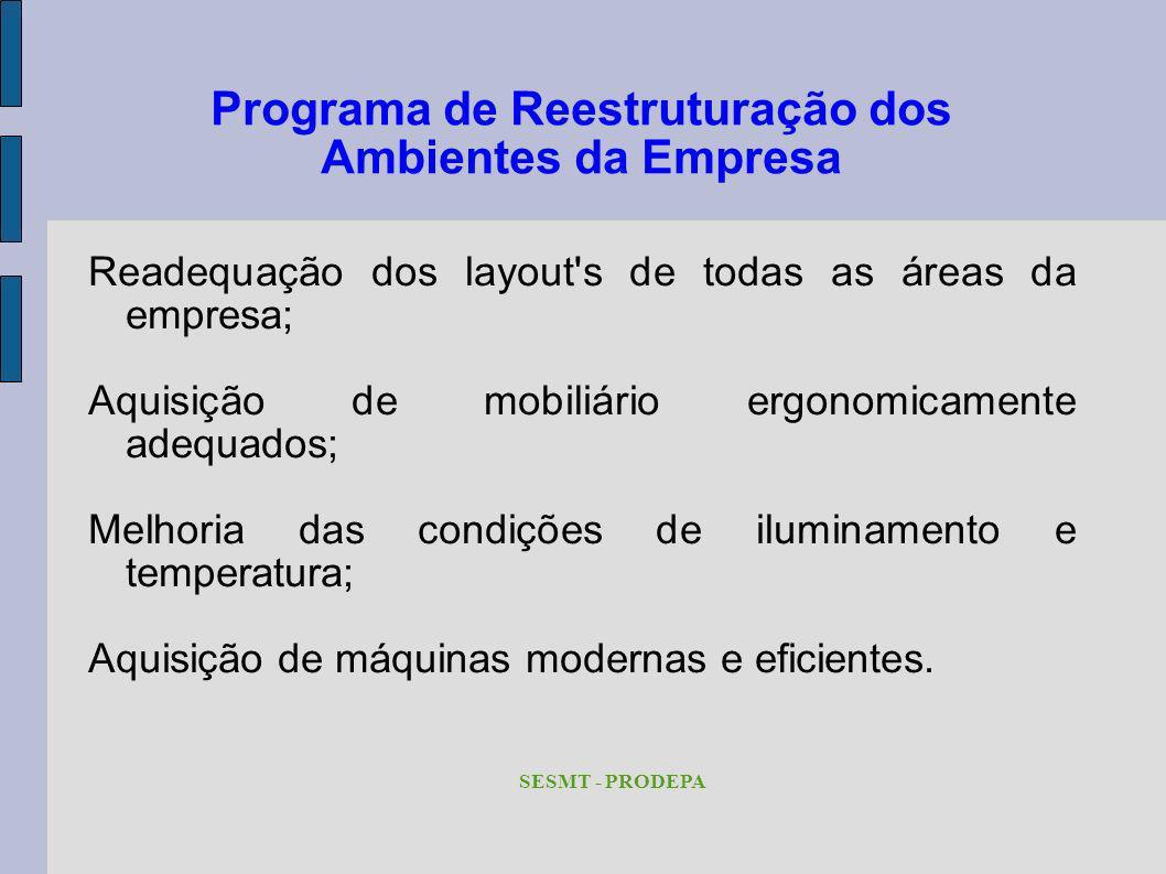 Programa de Reestruturação dos Ambientes da Empresa Readequação dos layout's de todas as áreas da empresa; Aquisição de mobiliário ergonomicamente ade