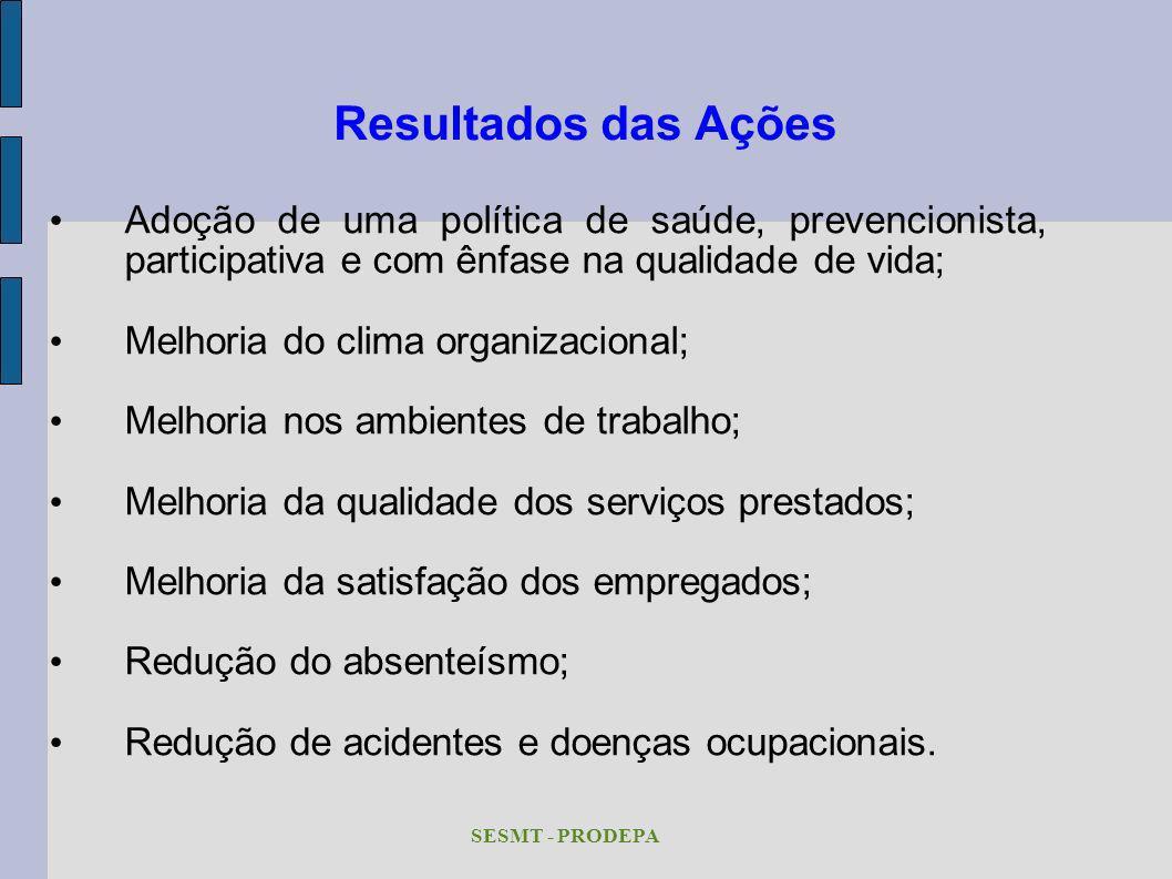 Resultados das Ações Adoção de uma política de saúde, prevencionista, participativa e com ênfase na qualidade de vida; Melhoria do clima organizaciona