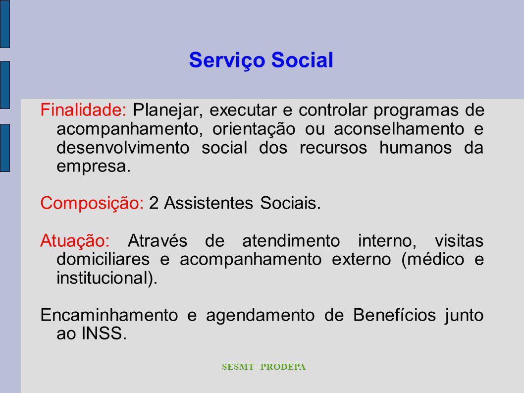 Serviço Social Finalidade: Planejar, executar e controlar programas de acompanhamento, orientação ou aconselhamento e desenvolvimento social dos recur