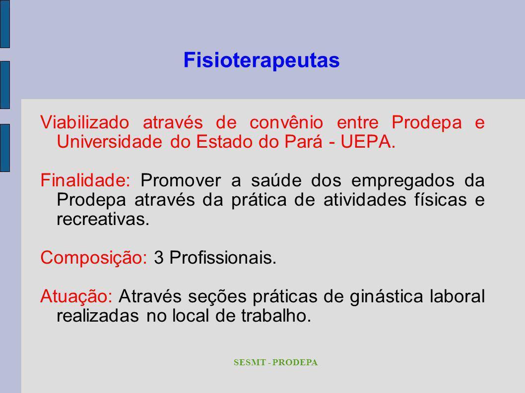 Fisioterapeutas Viabilizado através de convênio entre Prodepa e Universidade do Estado do Pará - UEPA. Finalidade: Promover a saúde dos empregados da