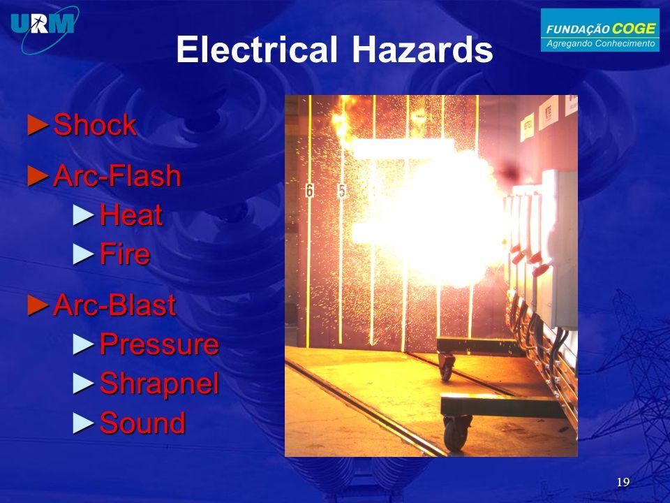ShockShock Arc-FlashArc-Flash HeatHeat FireFire Arc-BlastArc-Blast PressurePressure ShrapnelShrapnel SoundSound 19 Electrical Hazards