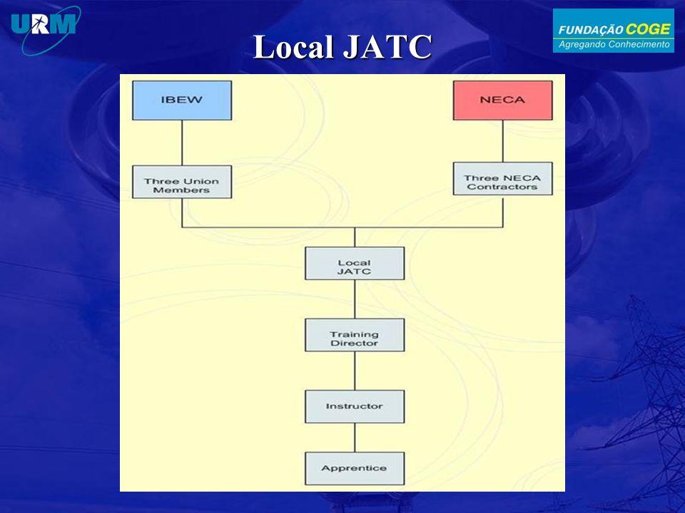 Local JATC