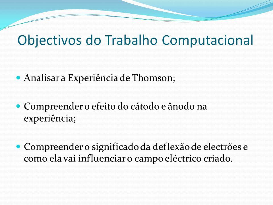 Objectivos do Trabalho Computacional Analisar a Experiência de Thomson; Compreender o efeito do cátodo e ânodo na experiência; Compreender o significado da deflexão de electrões e como ela vai influenciar o campo eléctrico criado.