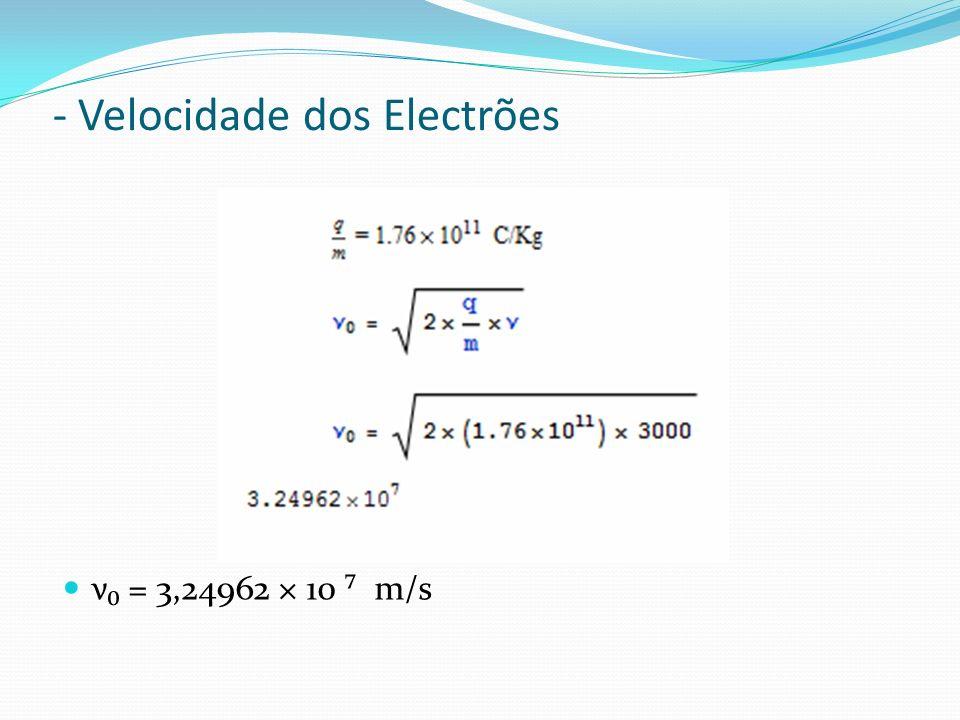 - Velocidade dos Electrões ν = 3,24962 × 10 m/s