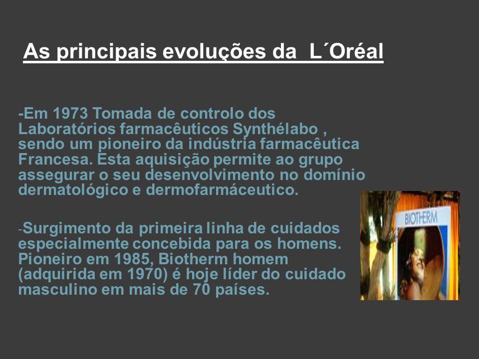 & Em 1974, a L Oréal assina um acordo com Nestlé criando: Um Centro Internacional de Investigações Dermatológicas (CIRD):As suas missões melhorar os conhecimentos sobre a fisiologia da pele e o seu envelhecimento.