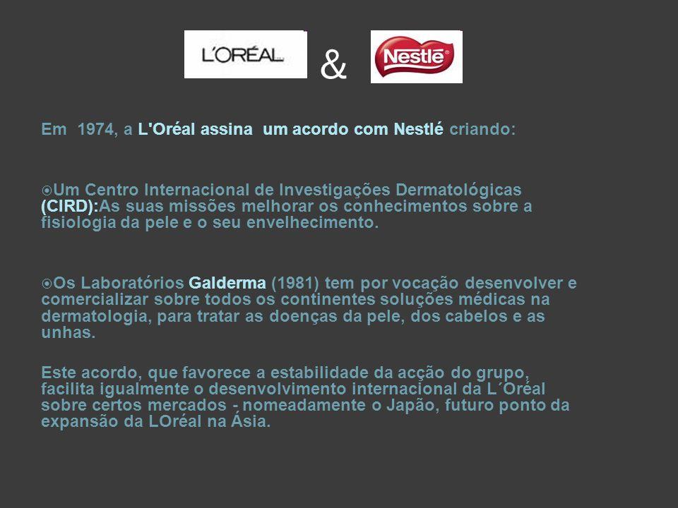 Regulamentação Governamental -Além dos testes rigorosos que a L Oréal realiza para cada produto acabado antes de disponibilizá- lo para a venda, também devem cumprir as exigências governamentais de segurança nos 130 países onde comercializam os produtos.