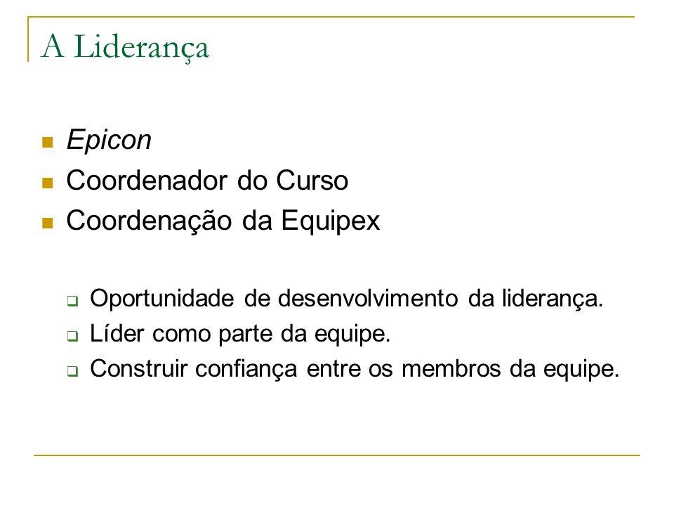 A Liderança Epicon Coordenador do Curso Coordenação da Equipex Oportunidade de desenvolvimento da liderança. Líder como parte da equipe. Construir con