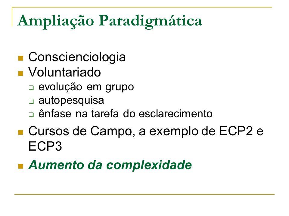 Ampliação Paradigmática Conscienciologia Voluntariado evolução em grupo autopesquisa ênfase na tarefa do esclarecimento Cursos de Campo, a exemplo de