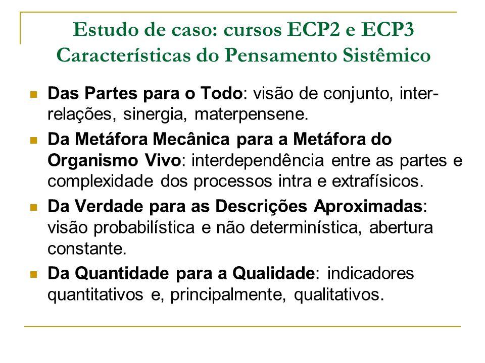 Estudo de caso: cursos ECP2 e ECP3 Características do Pensamento Sistêmico Das Partes para o Todo: visão de conjunto, inter- relações, sinergia, mater