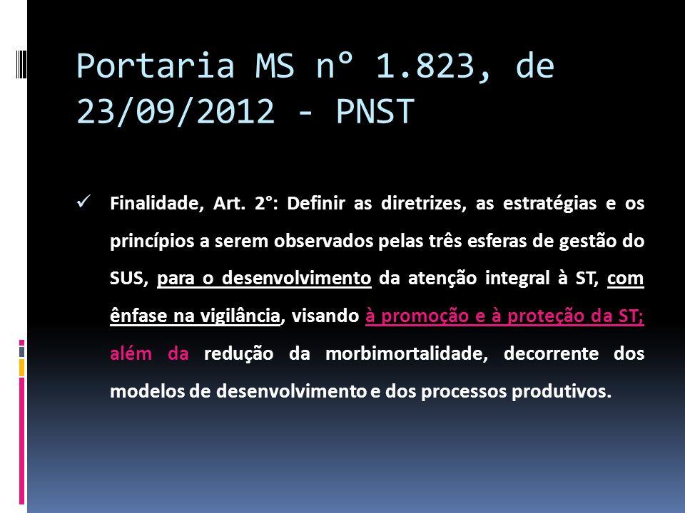 Portaria MS n° 1.823, de 23/09/2012 - PNST Finalidade, Art. 2°: Definir as diretrizes, as estratégias e os princípios a serem observados pelas três es