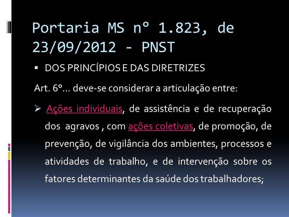 Portaria MS n° 1.823, de 23/09/2012 - PNST DOS PRINCÍPIOS E DAS DIRETRIZES Art. 6°... deve-se considerar a articulação entre: Ações individuais, de as