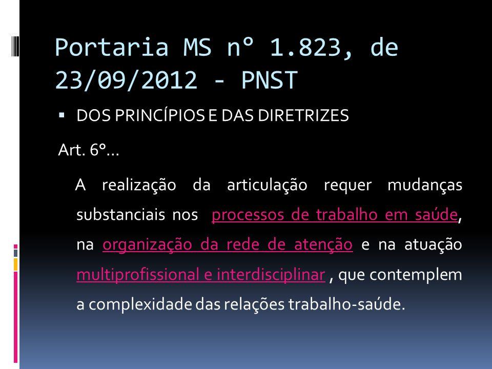 Portaria MS n° 1.823, de 23/09/2012 - PNST DOS PRINCÍPIOS E DAS DIRETRIZES Art. 6°... A realização da articulação requer mudanças substanciais nos pro