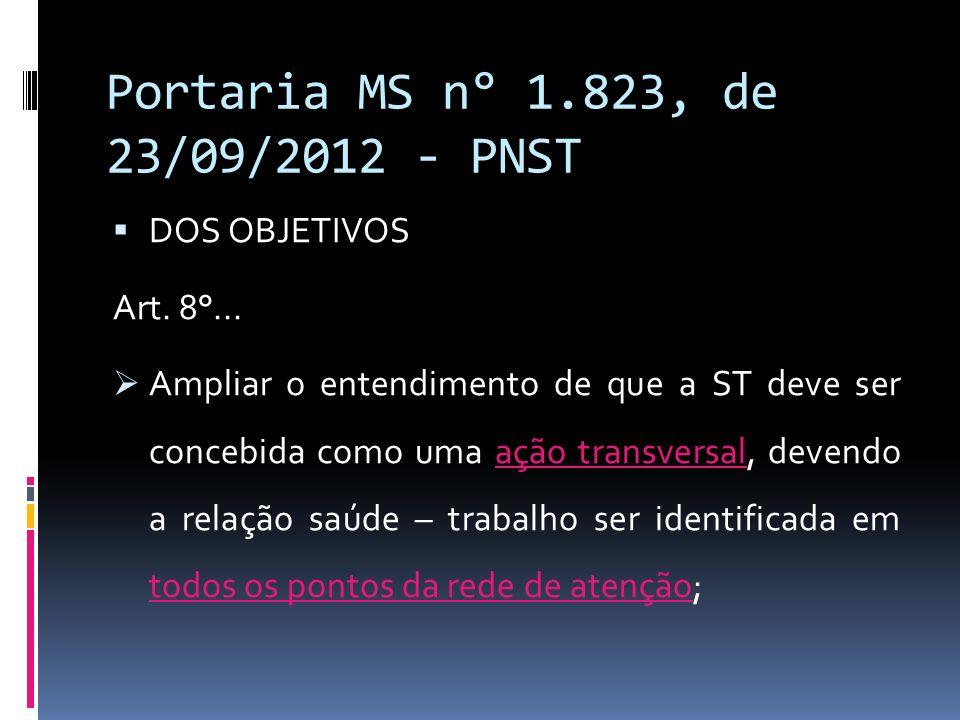 Portaria MS n° 1.823, de 23/09/2012 - PNST DOS OBJETIVOS Art. 8°... Ampliar o entendimento de que a ST deve ser concebida como uma ação transversal, d