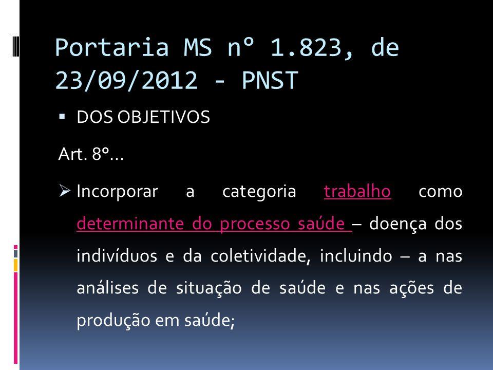 Portaria MS n° 1.823, de 23/09/2012 - PNST DOS OBJETIVOS Art. 8°... Incorporar a categoria trabalho como determinante do processo saúde – doença dos i